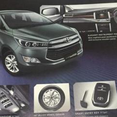 New Kijang Innova Spesifikasi All Camry 2018 Review Harga Dan 2016 Desain Desainer Toyota