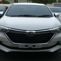 Harga Grand All New Avanza 2016 Review Kijang Innova Dp Kredit Toyota Termurah Baru