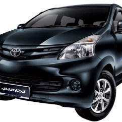 Jual Grand New Avanza Bekas All Alphard 2016 Dp Kredit Toyota Termurah