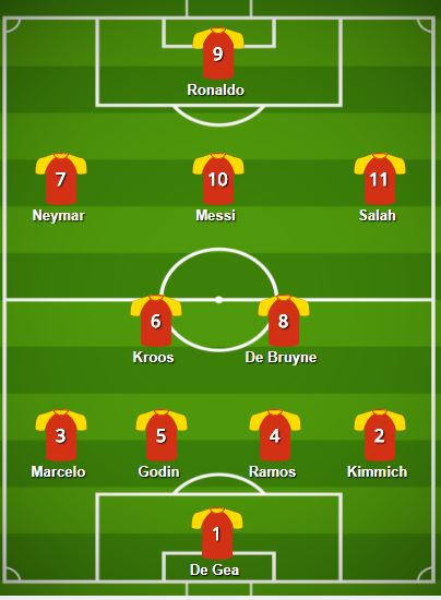 2018 FIFA World Cup Best XI