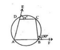 RS Aggarwal Solutions for Class 9th Maths: Circles