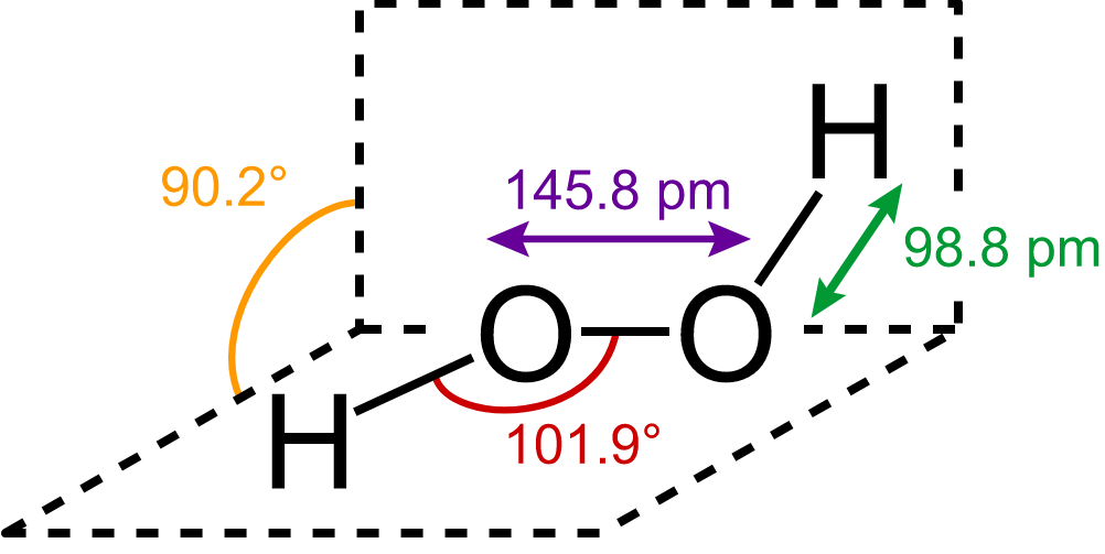 Diagram Of So3 Hydrogen Peroxide Structure Preparation Properties