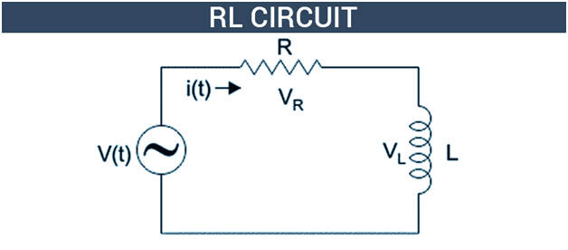 Series Rl Circuit Equations