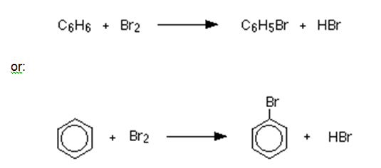 Halogenation of Benzene and Electrophilic Reaction