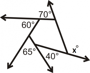 Exterior Angles of a Polygon with Examples