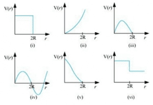 NCERT Solutions Class 11 Physics Chapter 6 Work, Energy