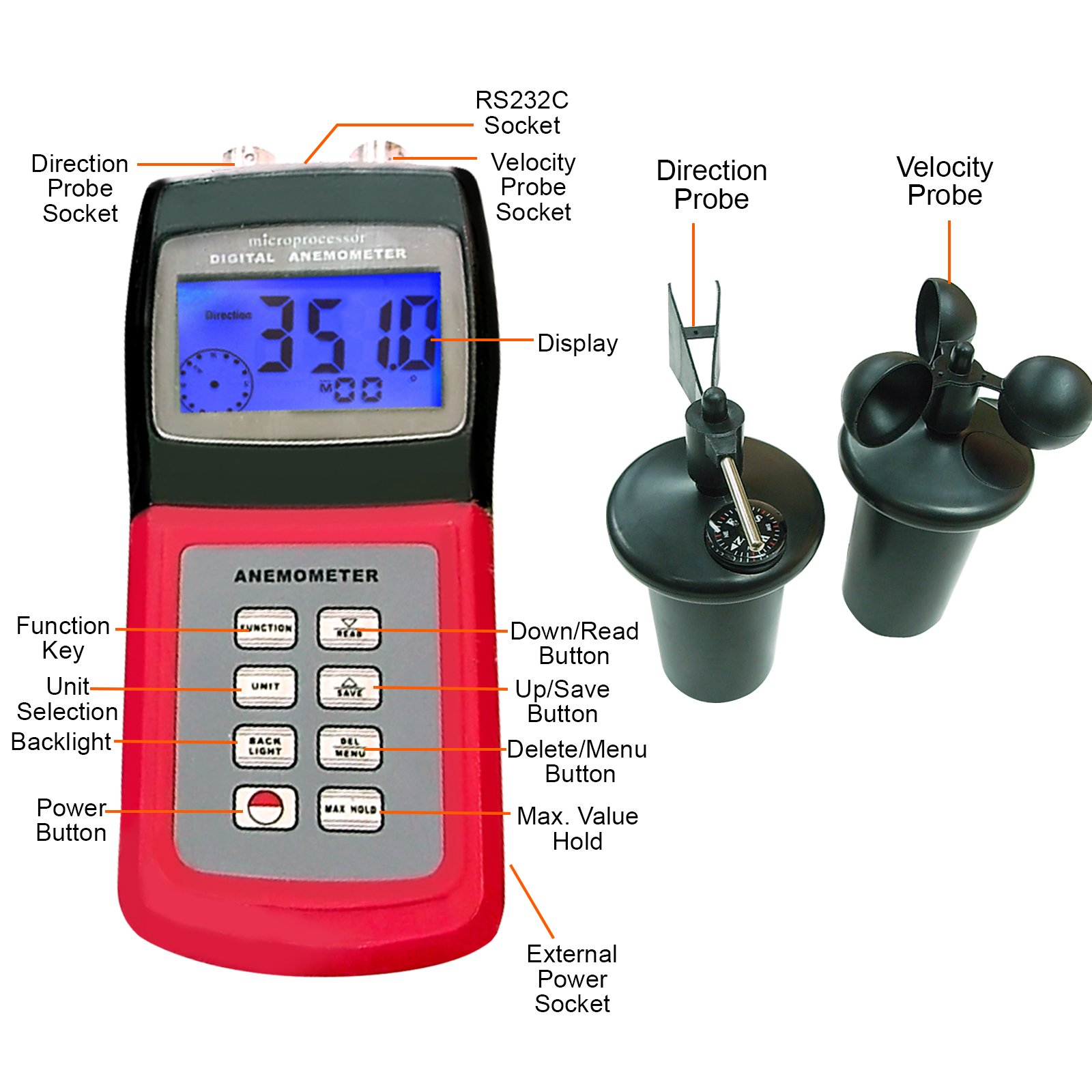 Trendsetter Cup Anemometer Air Weather Beaufort Temp Wind