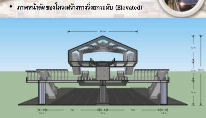 ตัวอย่างสถานี KRT