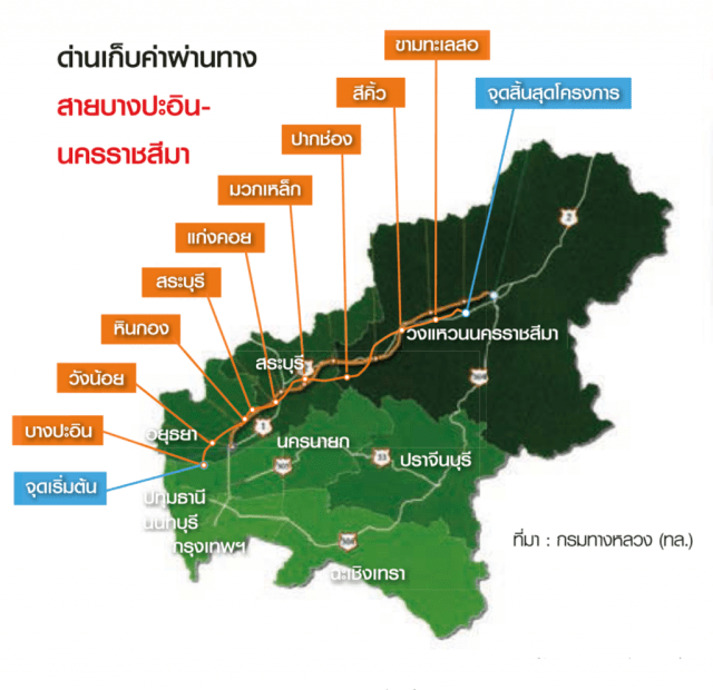 motorway_point_korat
