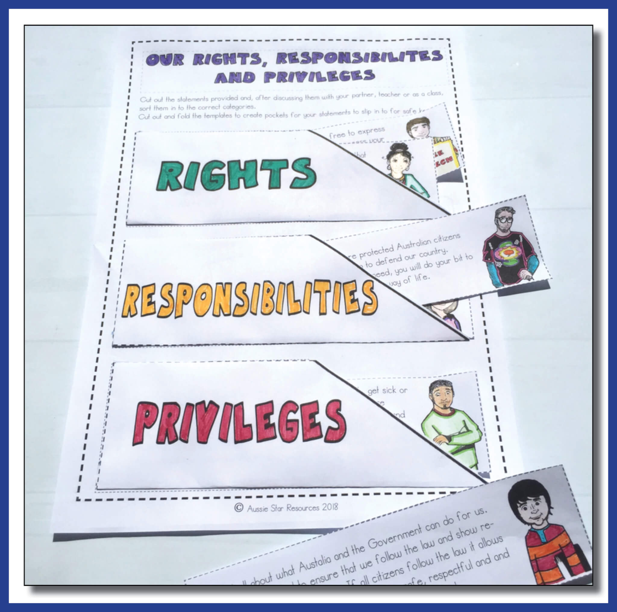 Rights Privileges And Responsibilities
