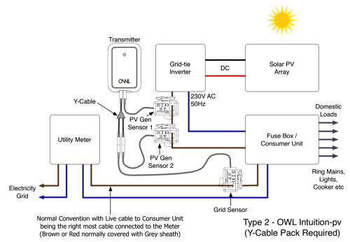 small resolution of owl intuition pv solar type 2 system