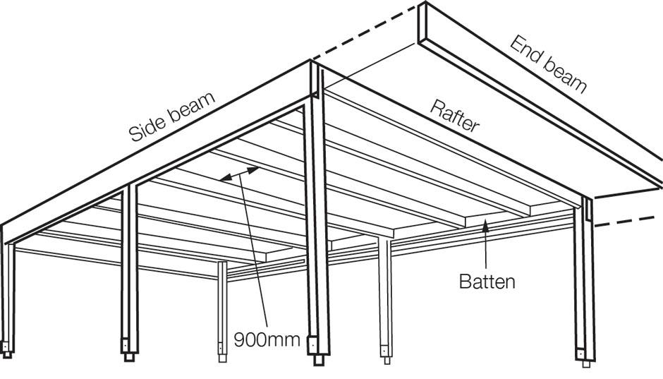 Carport Home Timber Hardware