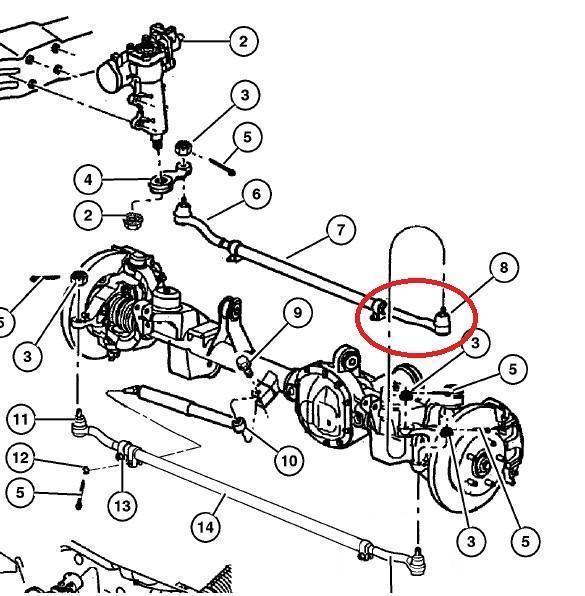 PartsWorld : Front Suspension Components parts for Jeep