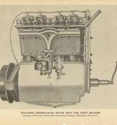 stutz wisconsin sixteen valve motor built for stutz machine 8 5 5 gc [ 2453 x 1626 Pixel ]