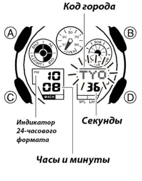 Как настроить часы G-Shock — русская инструкция — Casioblog.RU