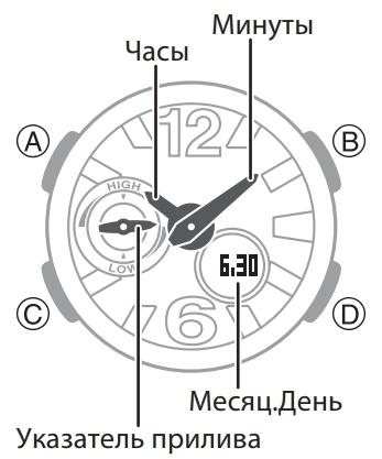Как настроить часы Baby-G — русская инструкция — Casioblog.RU