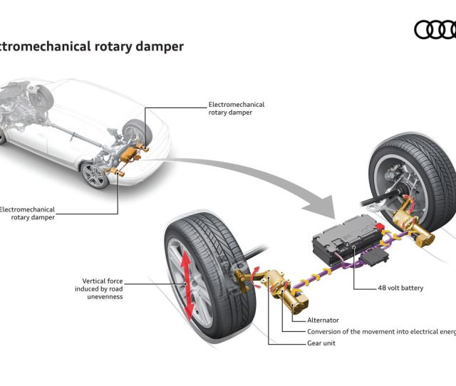 Every Bump A Volt With Audis Erot Suspension