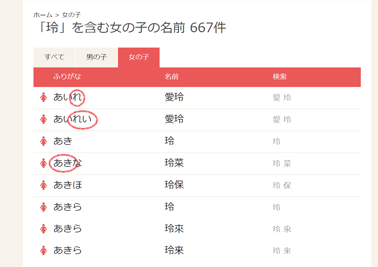 【日文姓名翻譯】你的日文名字是什麼?關於日文名字的大小事 | Glossika 部落格