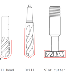 a selection of the most common cnc cutting tools [ 1700 x 675 Pixel ]