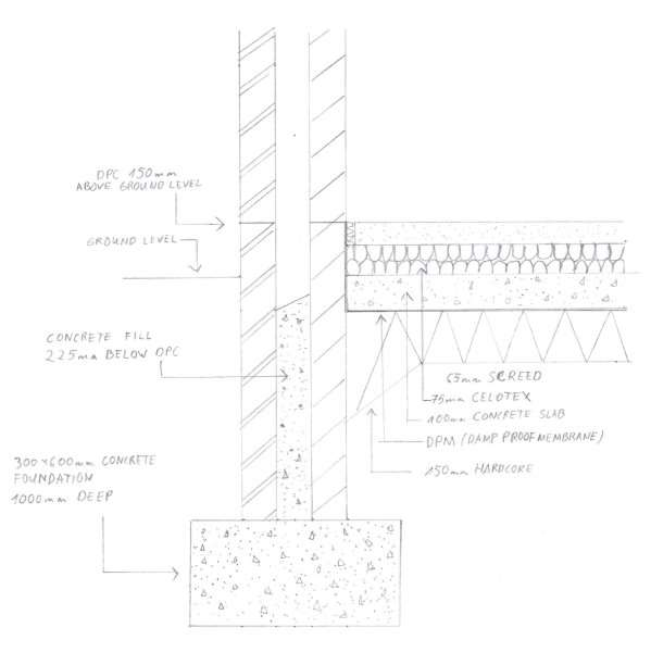 Types of Foundation, Building Frame and Partition used in