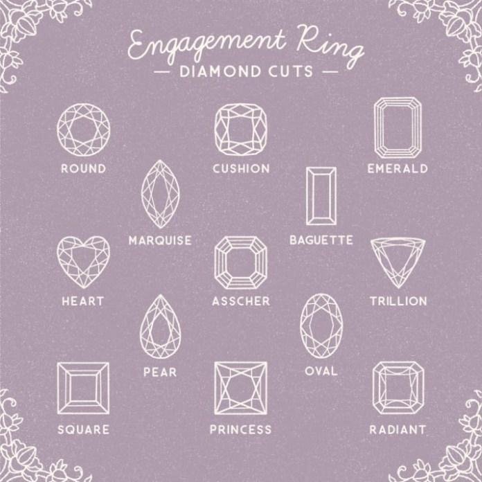 cliomakeup-matrimonio-in-vista-cosa-fare-10-anello