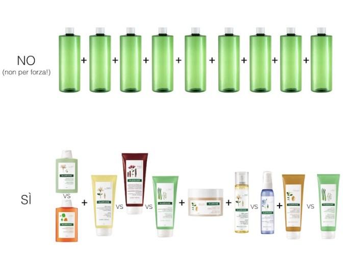 ClioMakeUp-Klorane-shampoo-balsamo-crema-spray-capelli-routine-tabelle-schemi
