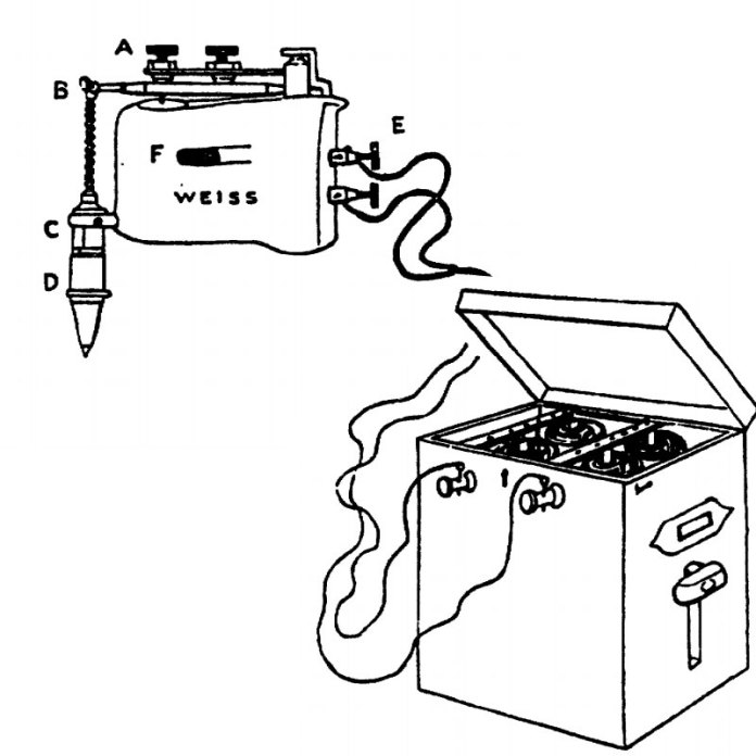 cliomakeup-vibratori-vintage-storia-vibratore-3