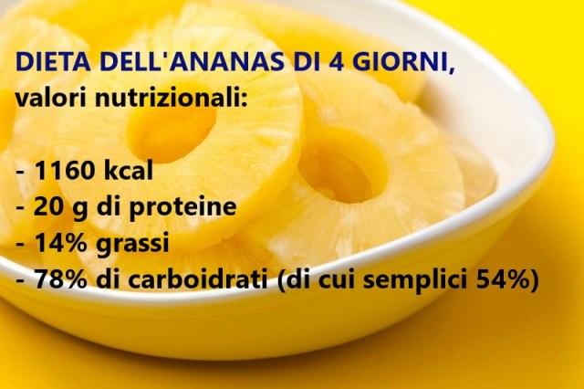 cliomakeup-dieta-ananas-dieta-4-giorni-11