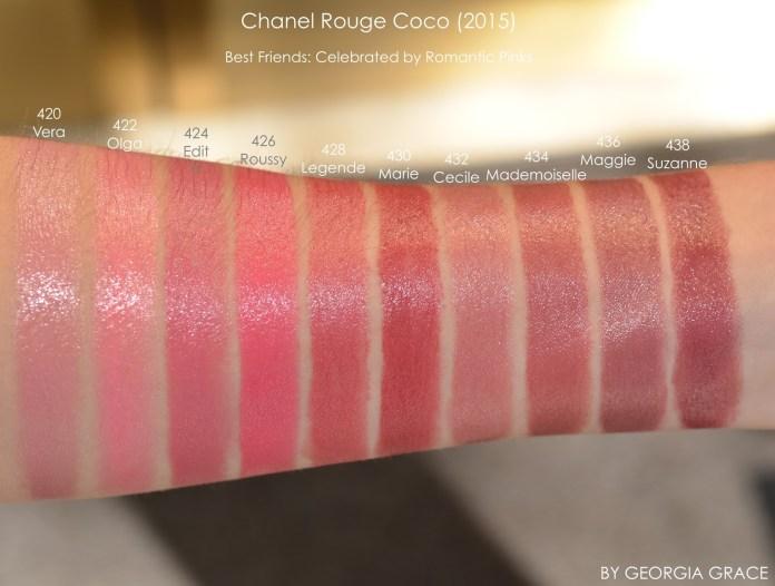 cliomakeup-migliori-rossetti-chanel-rouge-coco-rouge-allure-velvet-13