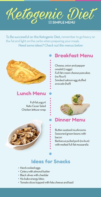 cliomakeup-dieta-chetogenica-menu-12