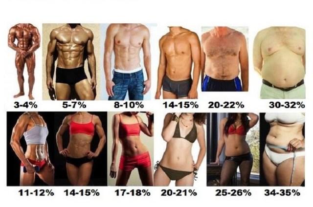 cliomakeup-aumentare-metabolismo-uomo-vs-donna-6.jpg