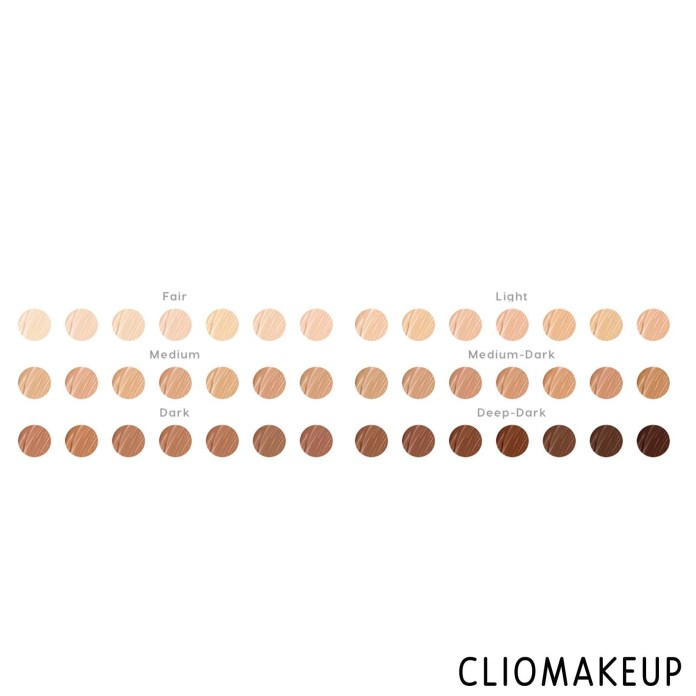 cliomakeup-recensione-fondotinta-colourpop-no-filter-foundation-3