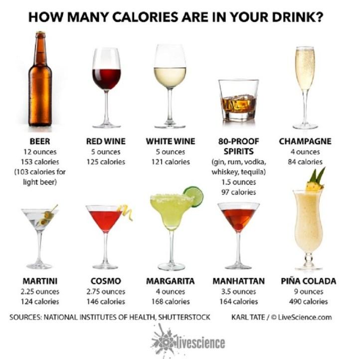 cliomakeup-calorie-nascoste-calorie-alcolici-18