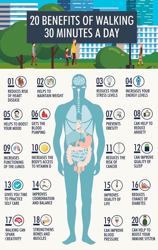cliomakeup-bruciare-calorie-benefici-camminare-6