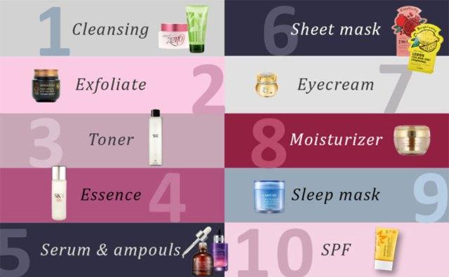cliomakeup-cerotti-effetto-lifting-8-step-skincare-routine