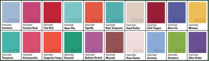 cliomakeup-pantone-2019-2-colori