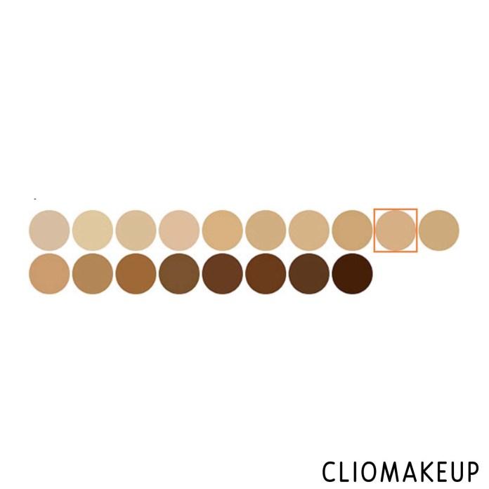 cliomakeup-recensione-fondotinta-in-stick-makeup-revolution-fast-base-stick-foundation-3
