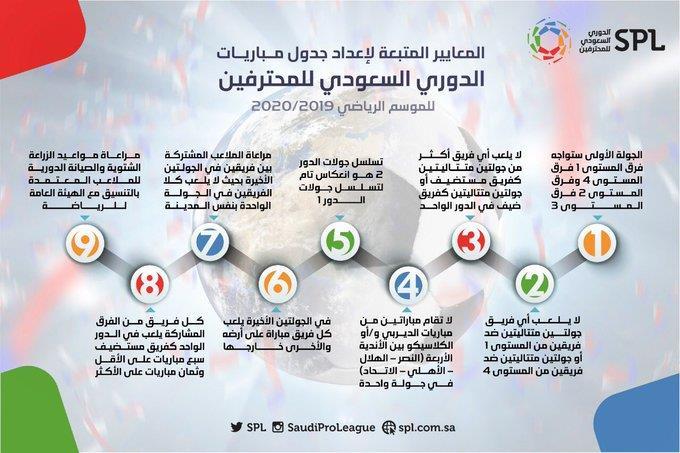 أخبار 24 البداية مواجهة النصر وضمك جدول مباريات الدور الأول