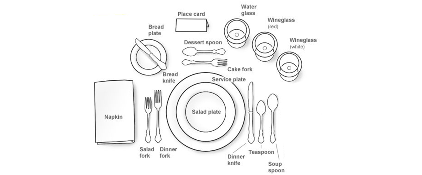A Simple Guide to Table Setting