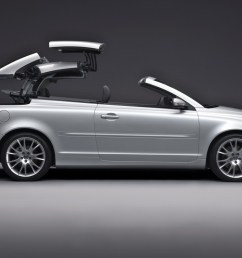 volvo c70 roof retraction 2 [ 1575 x 1050 Pixel ]