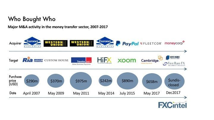 Tv5ransfer industry consolidation and merger infographic.jpg