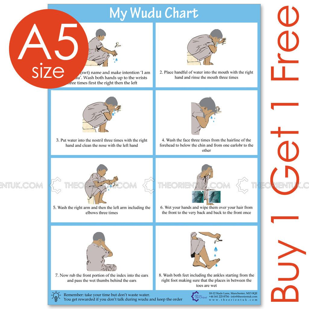 A5 Wudu Wudhu Hq Laminated Poster Chart Namaz Salaat