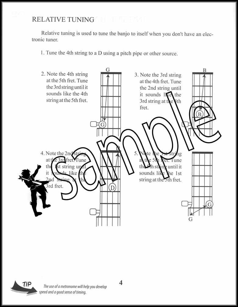 Banjo Primer Beginners Deluxe Edition TAB Music Book & DVD