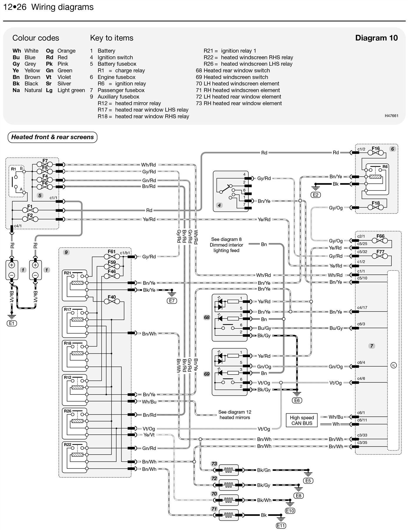 Haynes Service Amp Repair Manual Ford Transitsel