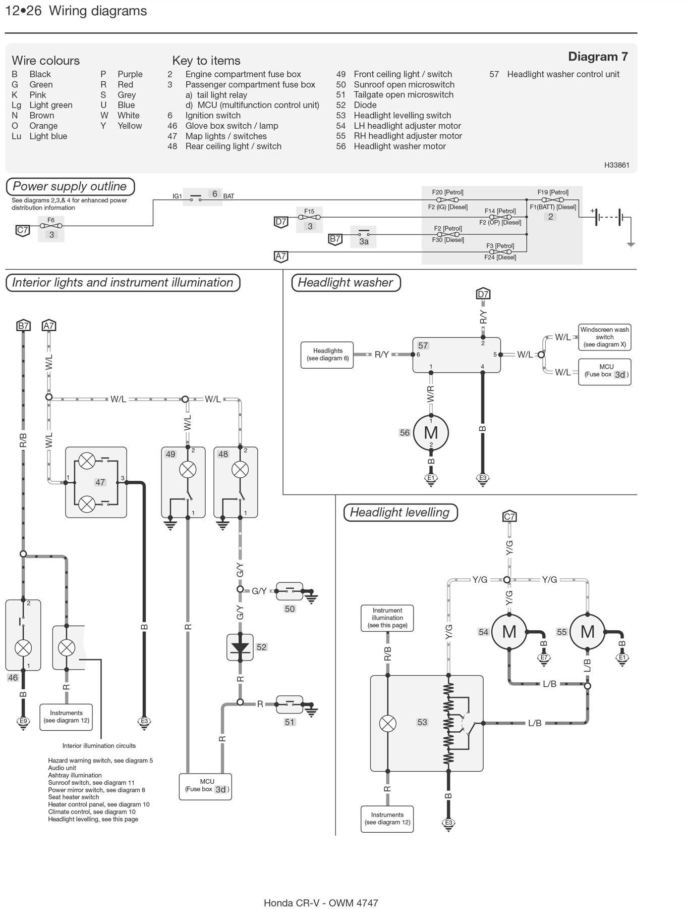 hight resolution of honda cr v 2 0 petrol 2 2 diesel 2002 06 51 to 56 reg haynes manual
