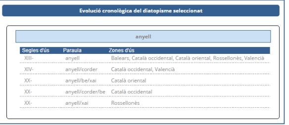 anyell-fitxa-2
