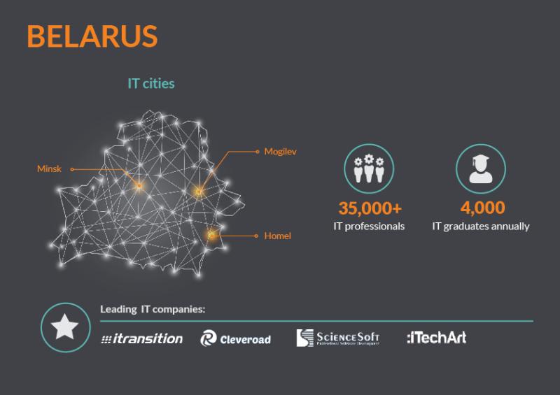 IT_Market-infographic9