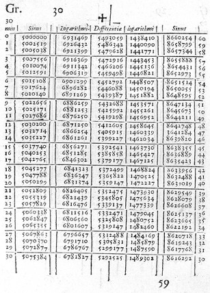 Page from a book of logarithmic tables by Napier 1614 at