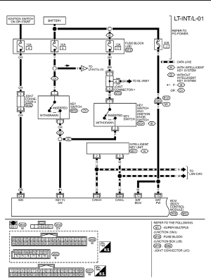 Wiring Diagram Nissan Micra K12 | Wiring Library