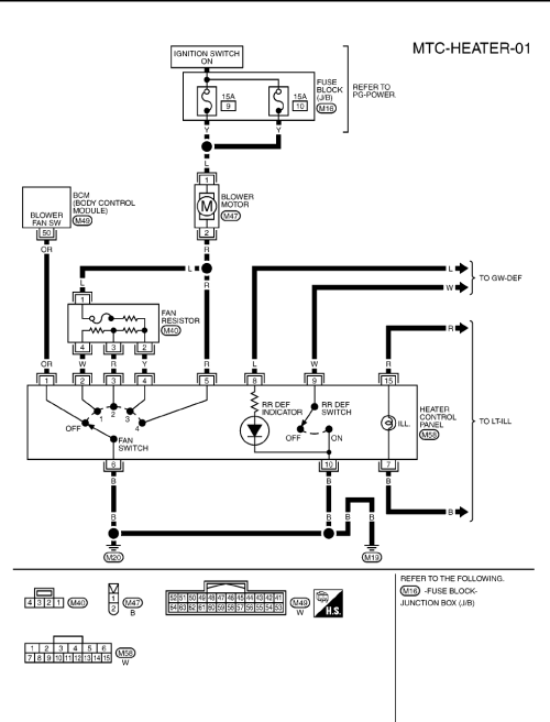 small resolution of nissan micra k13 wiring diagram wiring diagrams updatenissan micra wiring diagram wiring diagram automotive nissan micra